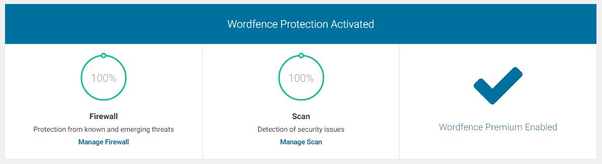 WordPress-Security: Geschützt durch WordFence